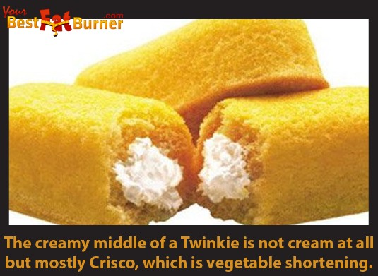 Twinkie's Are More Deceptive Than You Think