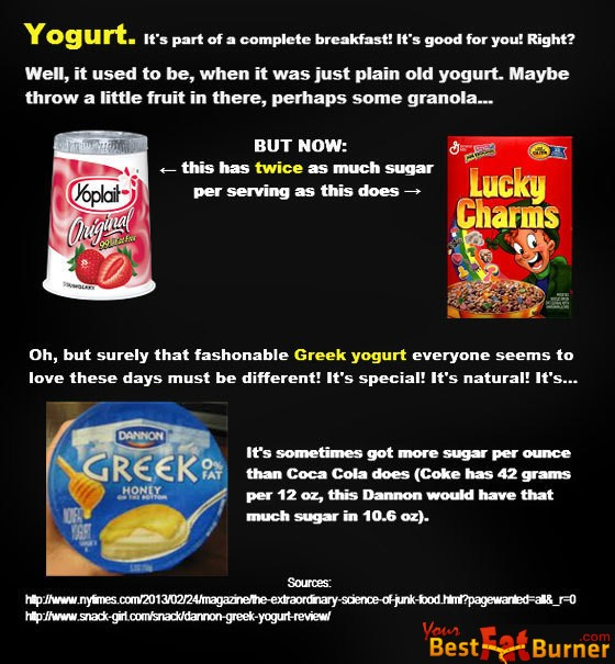 Yogurt is no Longer The Healthy Food it Once Was...
